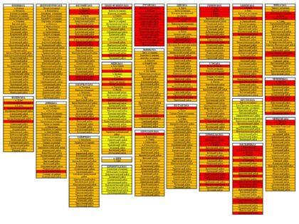 З 26 жовтня «червоний» рівень епіднебезпеки діятиме у 100 адмінодиницях